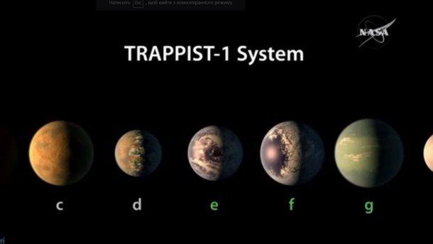 Звезда TRAPPIST-1