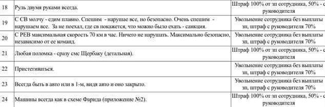 инструкция для водителей Курченко