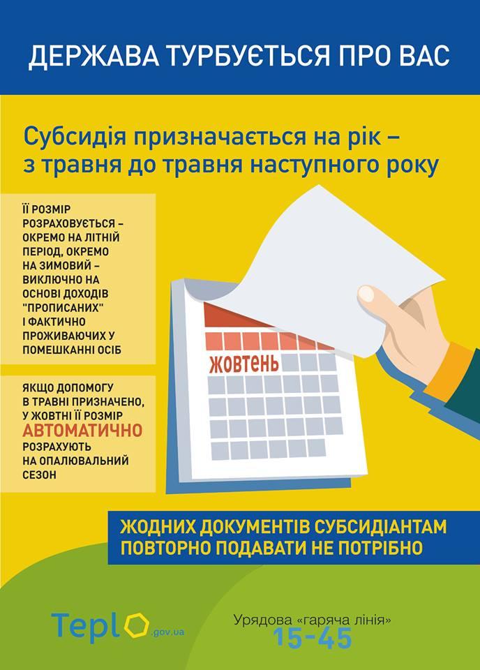 В Украине начался процесс расчета зимних субсидий