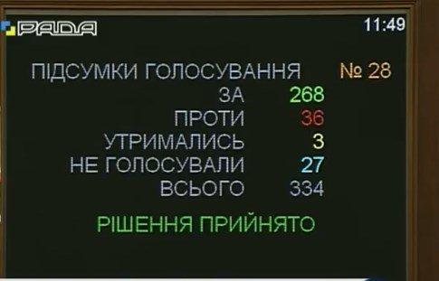 Глава государства Петр Порошенко лично прибыл в парламент, чтобы убедить нардепов одобрить данное решение.