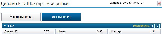 Динамо - Шахтер: прогноз букмекеров на финал Кубка Украины