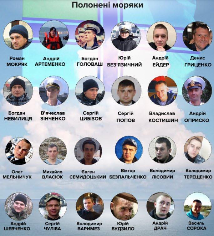 Пленные украинские моряки/ Инфографика 24 канала