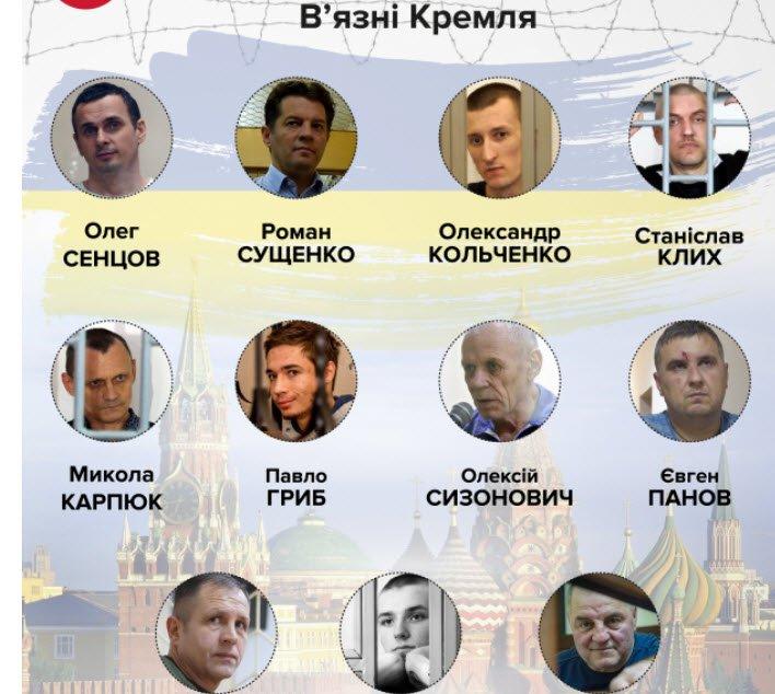 Заключенные России, которых вернули в Украину