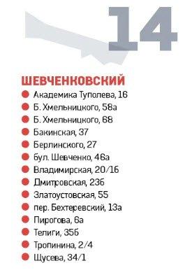 Адреса домов в столице, где есть коронавирус